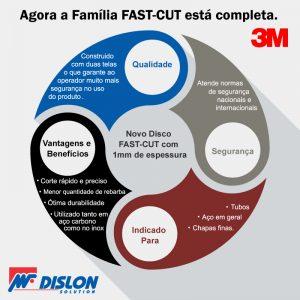 a familia fast cut está completa